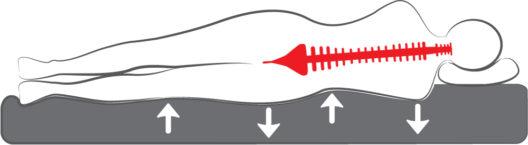 Gesund schlafen mit der richtigen Matratze (Bild: bygermina - shutterstock.com)